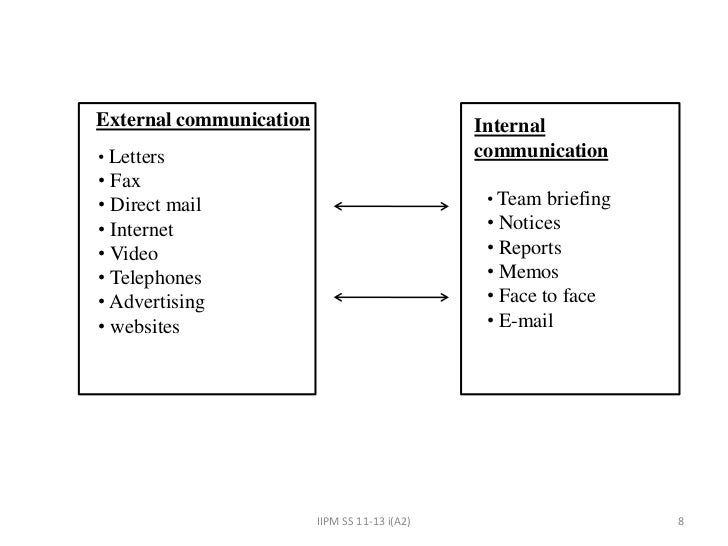 communication for organizations essay Organizational commitment and communication paper many factors within an organization can affect group and organizational communication different leadership styles could affect group communication sources of power found in the organization could affect organizational communication.