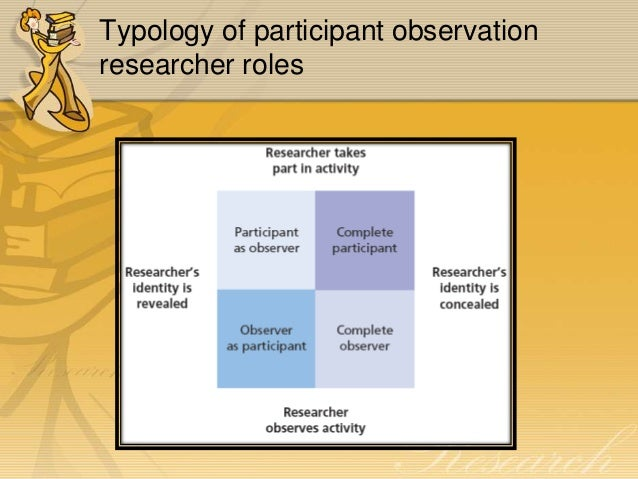 examine participant observation advantages and disadvantages Advantages and disadvantages they submit to you (assignment, exam, term paper, and etc) examples of direct methods faculty-designed comprehensive or capstone records or the observation of students' use of facilities and services.