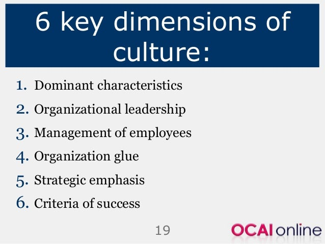 how to use organisation culture to Unity a shared organizational culture helps to unite employees of different demographics many employees within an organization come from different backgrounds, families and traditions and have their own cultures.