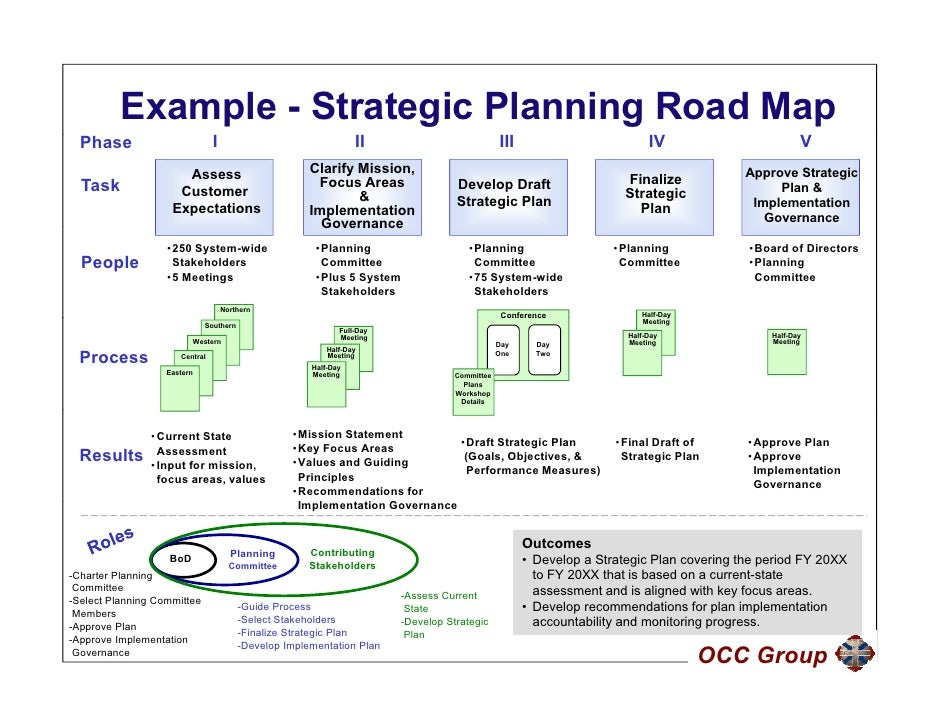 developing the implementation plan Developing a successful implementation plan for erp: issues and iacis 2003 225 employees can be quite wary of.