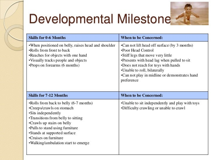 Developmental Milestones Chart    Search Results  Global News