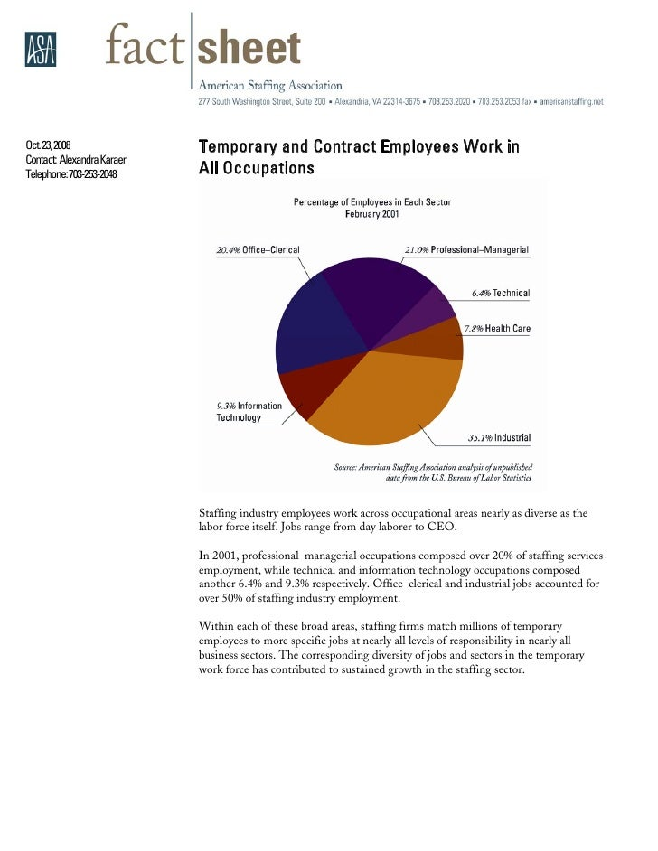 Oct. 23, 2008               Temporary and Contract Employees Work in Contact: Alexandra Karaer Telephone: 703-253-2048    ...