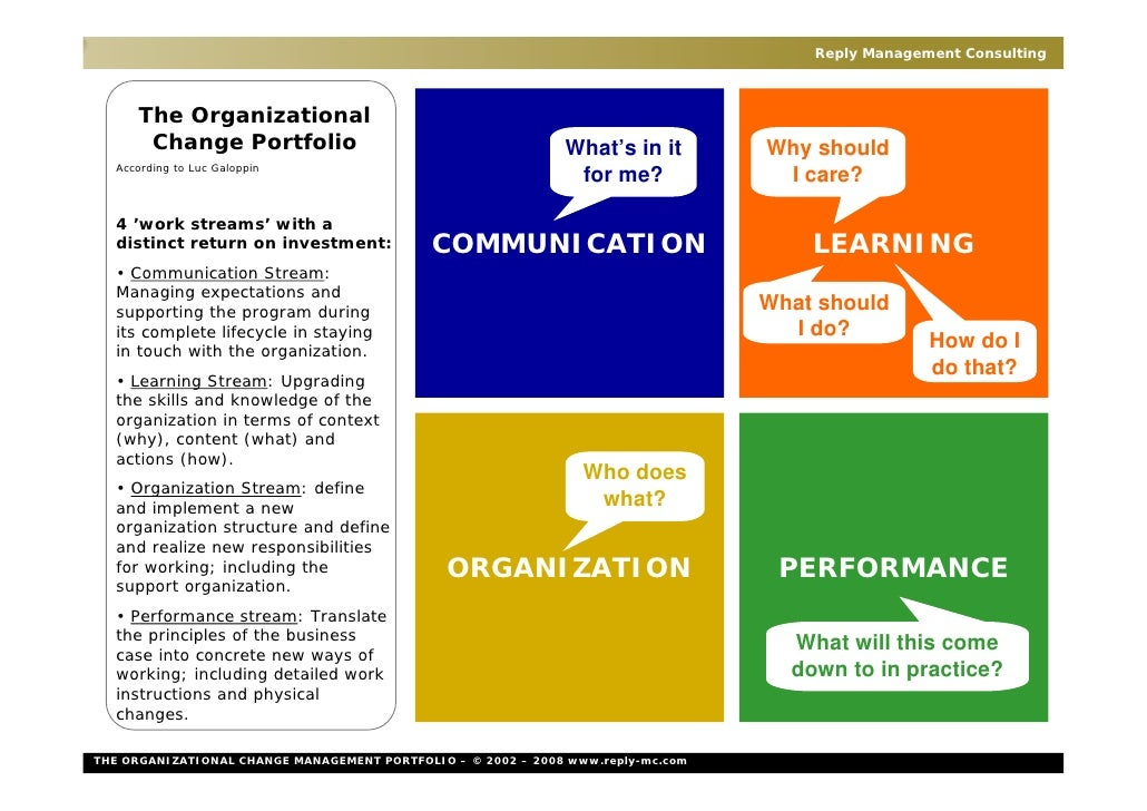 Reply Management Consulting         The Organizational       Change Portfolio                                        What'...