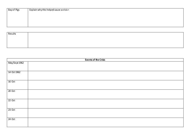 Does anyone understand the OCR GCSE results statement sheet?