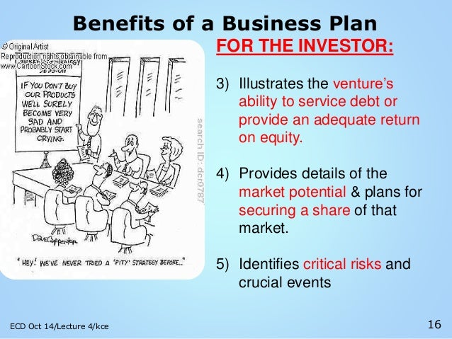 Correct order of a business plan
