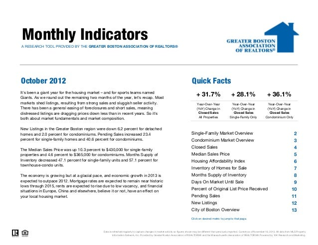 Monthly IndicatorsA RESEARCH TOOL PROVIDED BY THE GREATER BOSTON ASSOCIATION OF REALTORS®October 2012                     ...