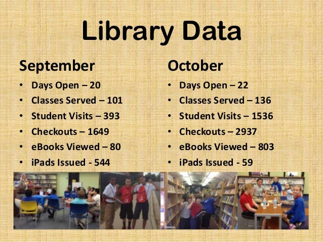 Library Data September  October  • • • • • •  • • • • • •  Days Open – 20 Classes Served – 101 Student Visits – 393 Checko...
