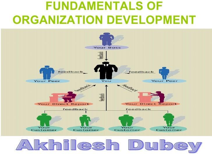 FUNDAMENTALS OF ORGANIZATION DEVELOPMENT Akhilesh Dubey