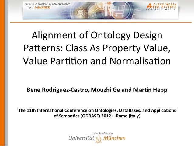 Alignment  of  Ontology  Design   Pa2erns:  Class  As  Property  Value,   Value  Par::on  and  Nor...