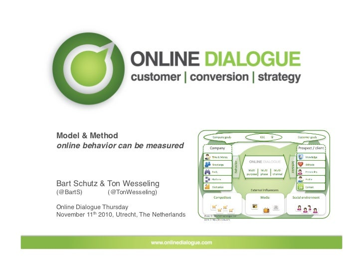 Model & Method online behavior can be measured    Bart Schutz & Ton Wesseling (@BartS)         (@TonWesseling)