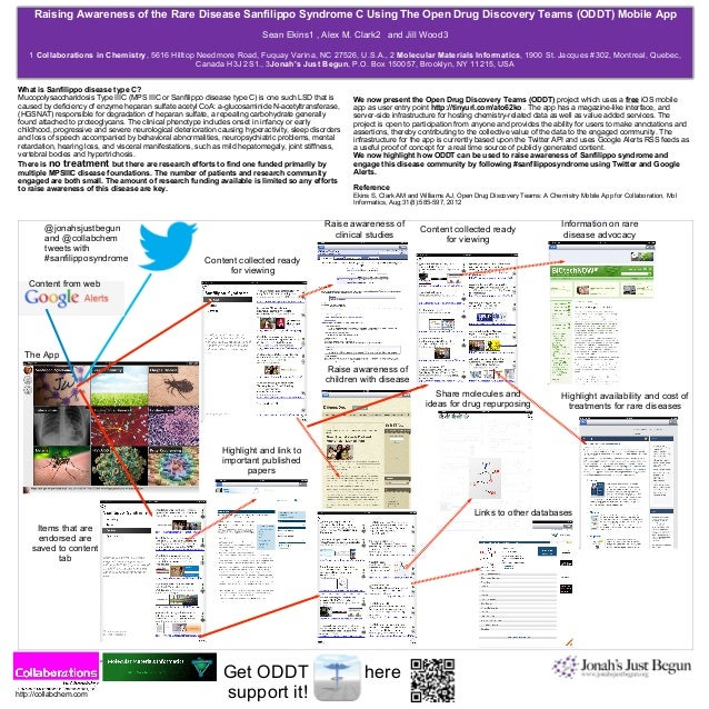 Raising Awareness of the Rare Disease Sanfilippo Syndrome C Using The Open Drug Discovery Teams (ODDT) Mobile App         ...
