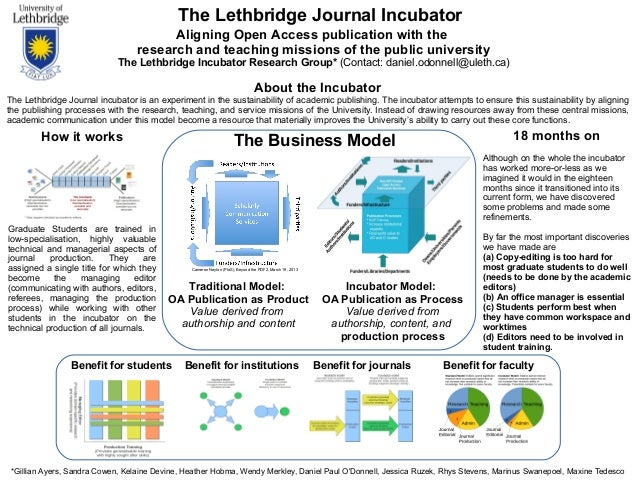 The Lethbridge Journal Incubator Aligning Open Access publication with the research and teaching missions of the public un...