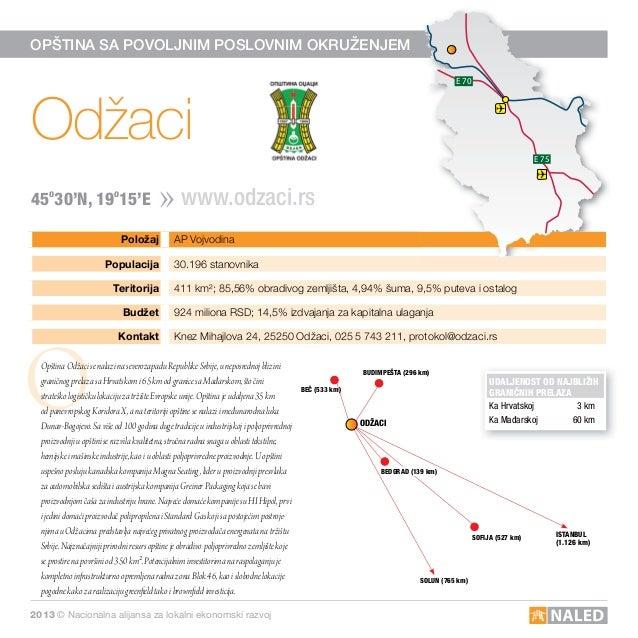 Položaj AP Vojvodina Populacija 30.196 stanovnika Teritorija 411 km²; 85,56% obradivog zemljišta, 4,94% šuma, 9,5% puteva ...