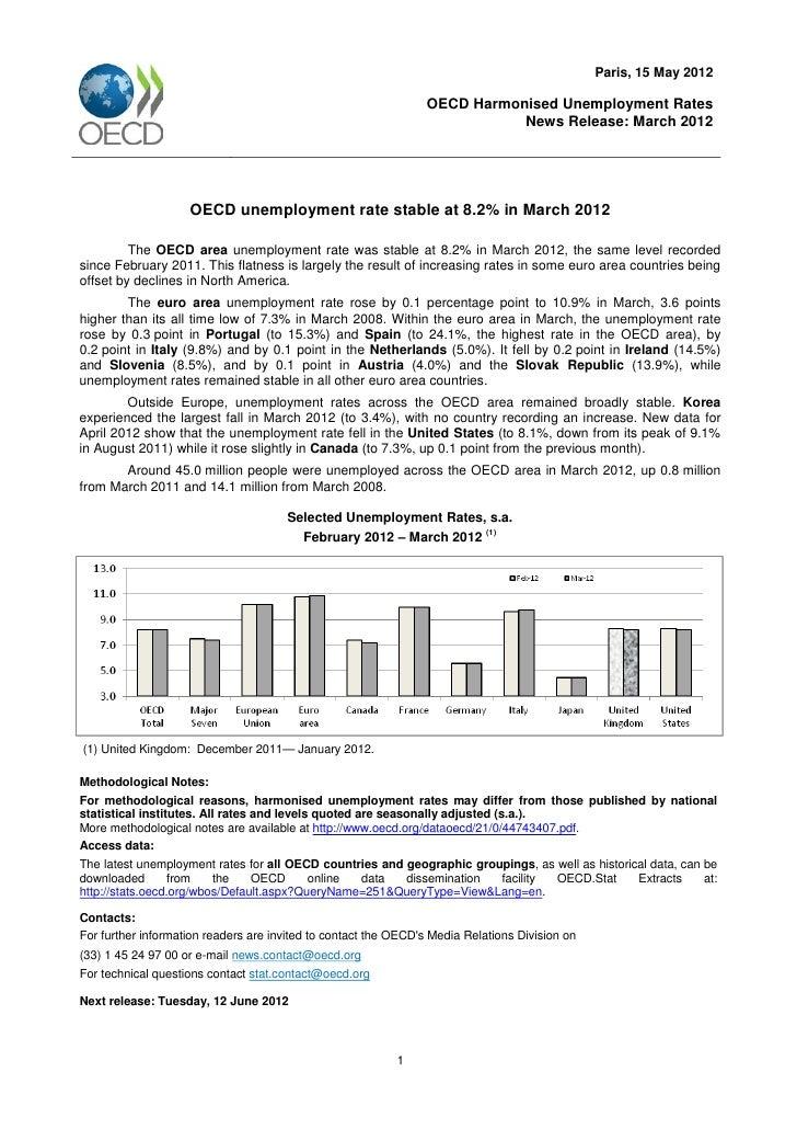 Cifras sobre desempleo mundial mayo 2012 OCDE