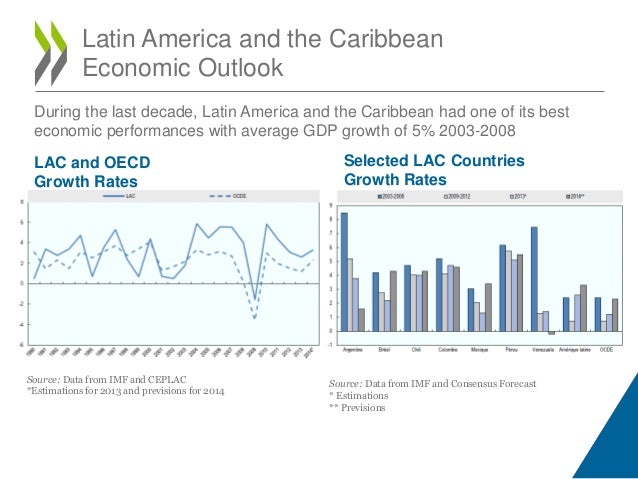 oecd economic outlook 2014 november pdf