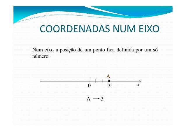 COORDENADAS NUM EIXO Num eixo a posição de um ponto fica definida por um só número. A 0 3 x A 3 •