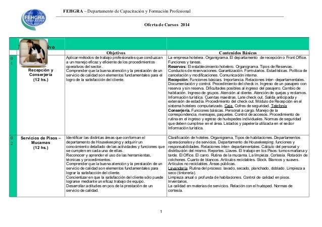 FEHGRA – Departamento de Capacitación y Formación Profesional Oferta de Cursos 2014 Nivel Operativo Cursos Objetivos Conte...