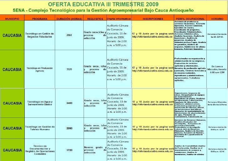 Oferta Educativa Actualizada Bajo Cauca Iii Trimestre