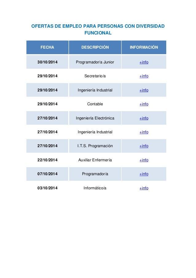 OFERTAS DE EMPLEO PARA PERSONAS CON DIVERSIDAD FUNCIONAL FECHA DESCRIPCIÓN INFORMACIÓN 30/10/2014 Programador/a Junior +in...