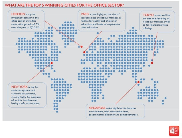 What Are The Top 5 Winning Cities For The Office Sector?