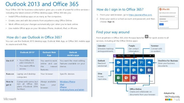 office 365 how to cancel subscription