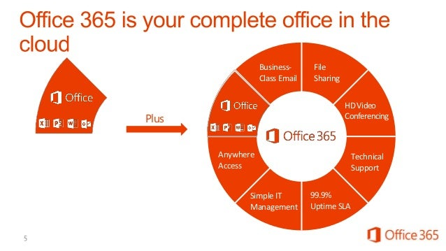 microsoft office ppt online