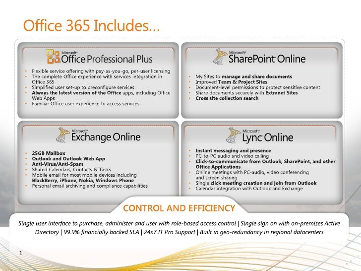 Office365 features