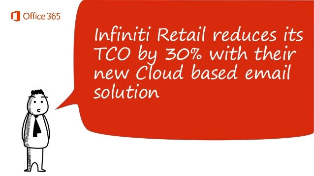 Case Study: Office 365 - Infinity Retail