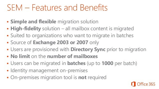 Office 365 migration - Office de migration internationale ...
