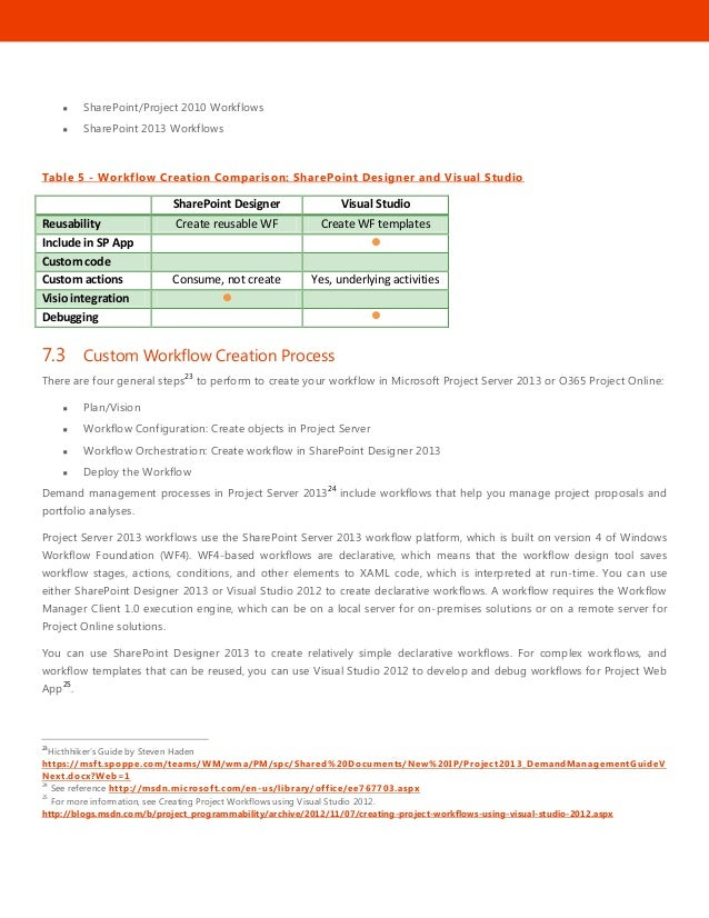 Sharepoint 2010 state machine workflows best free for Office 365 design guide