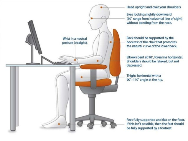 Ergonomic chair product design for Office design ergonomics