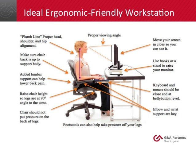 ergonomics in clerical environments essay The goal of an ergonomics strong and flexible improves the likelihood of avoiding back injuries in all types of work environments spine-health publishes.