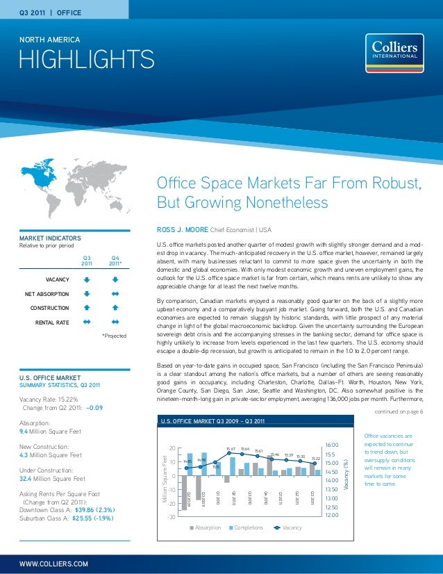 HIGHLIGHTS NORTH AMERICA www.colliers.com Q3 2011 | Office Ross J. Moore Chief Economist | USA U.S. office markets posted ...