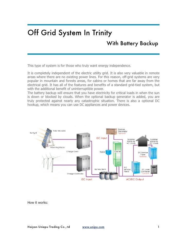 Off Grid System In Trinity                                                       With Battery BackupThis type of system is...