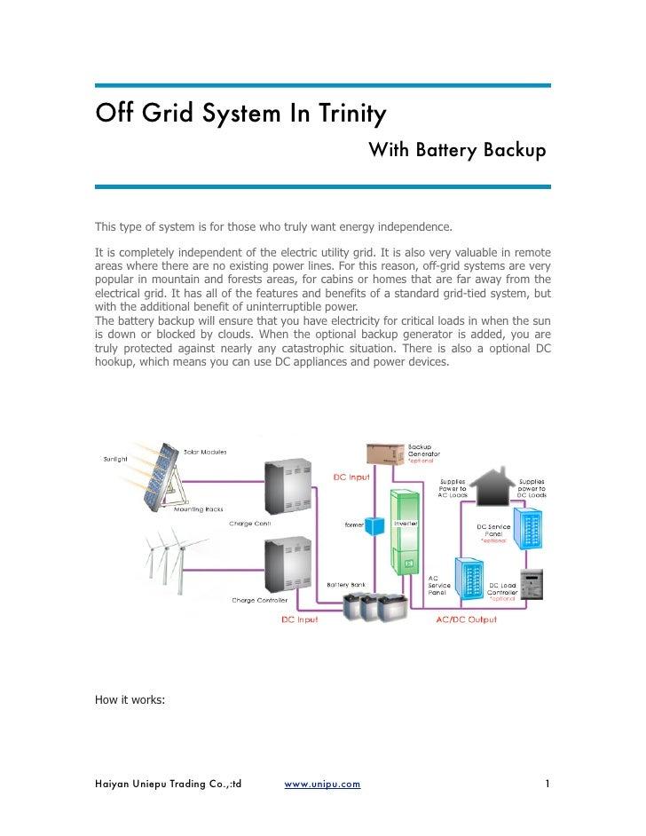 Off Grid Solar,Wind , Generator system