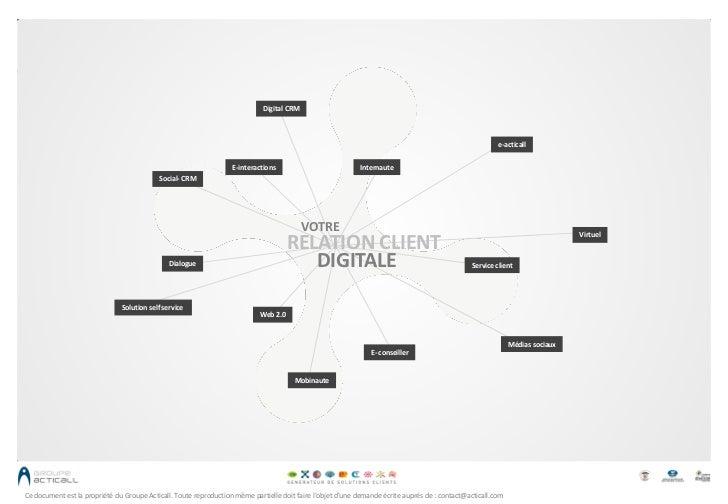 Digital CRM                                                                                                               ...