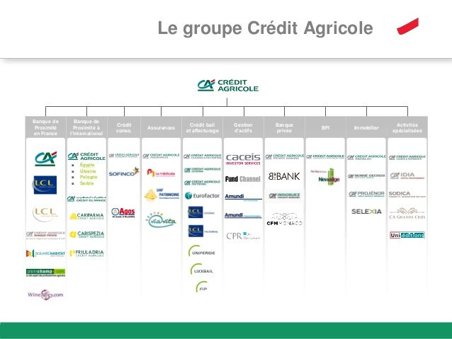 Image Result For Crdit Agricole Banque Et Assurances