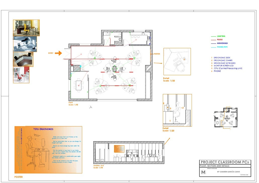 Ergonomics (Office)