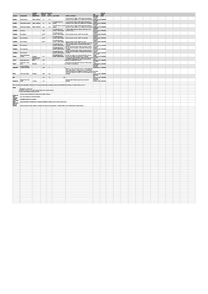 Tabla comparativa tarifas Internet Móvil (Ago09)