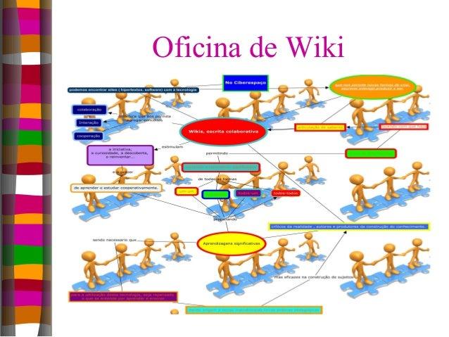 Oficina de Wiki