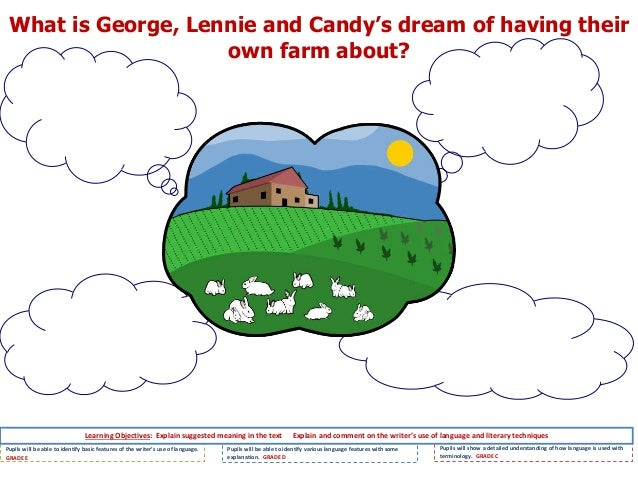 why do george and lennie travel together 2 essay In john steinbeck's novel, of mice and men, george and lennie are friends and companions what is the relationship between george and lennie.