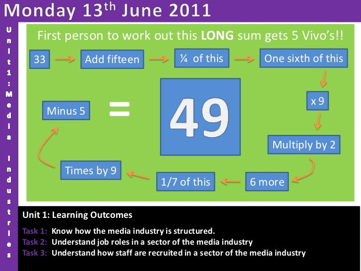 Monday 13th June 2011<br />Unit1:Media Industries<br />First person to work out this LONG sum gets 5 Vivo's!!<br />¼  of t...