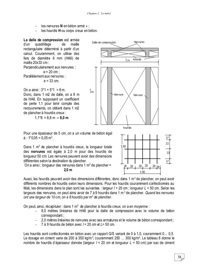 Calcul beton dalle calcul dalle b ton arm excel outils for Calcul piscine m3