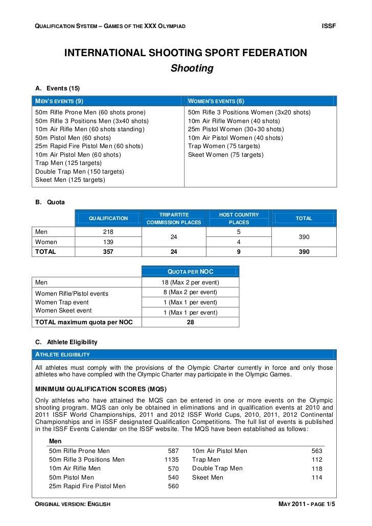 QUALIFICATION SYSTEM – GAMES OF THE XXX OLYMPIAD                                                 ISSF            INTERNATI...