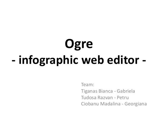 Ogre - infographic web editor Team: Tiganas Bianca - Gabriela Tudosa Razvan - Petru Ciobanu Madalina - Georgiana
