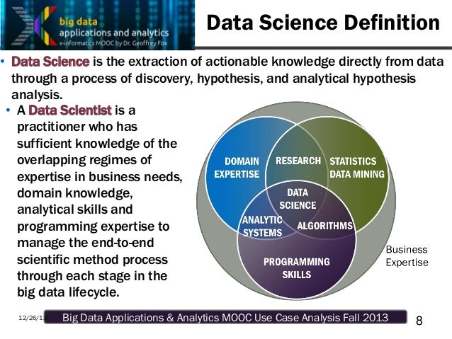 Science Data Data Science Definition