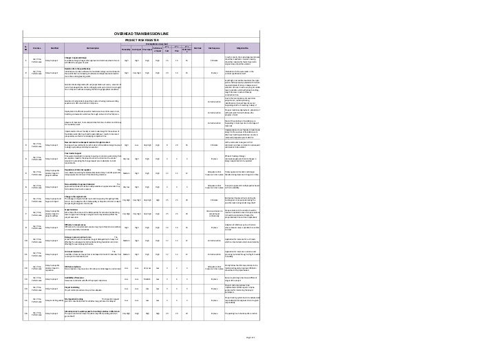 Ohl project risk register