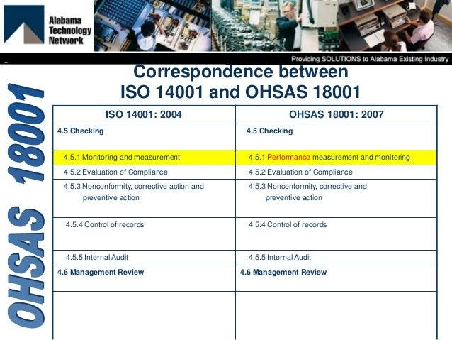 ohsas  management overview