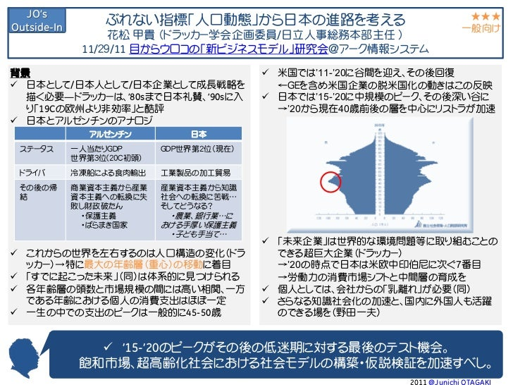 [Take away] BPIA 人口動態から日本の進路を考える