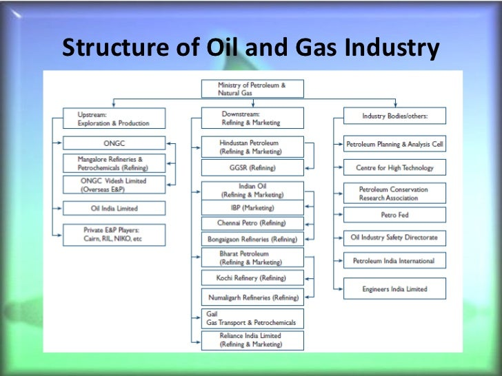 thesis on oil and gas industry Prevention of major accidents in the oil & gas industry - georgina wien -  master's thesis - business economics - economic policy - publish your  bachelor's or.